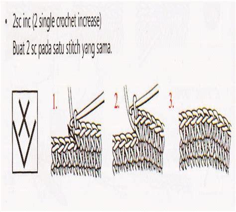 tutorial rajut untuk pemula tutorial belajar tusuk rajut pengurangan dan penambahan