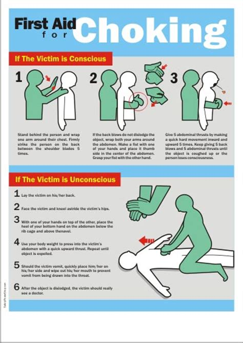 printable choking instructions first aid safety poster shop safety poster shop