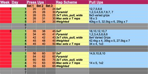 bench press pyramid routine how to add 25kg to your bench press in 8 weeks armstrong