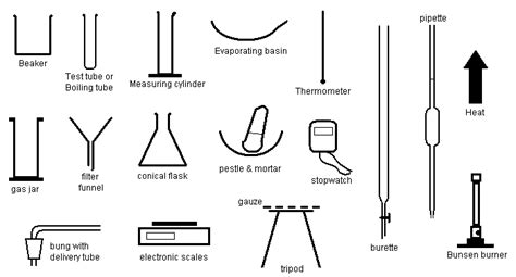 Uses Of L In Laboratory Apparatus by Chemistry