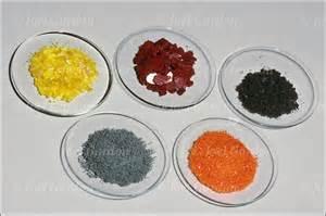 chromium color chromium compounds