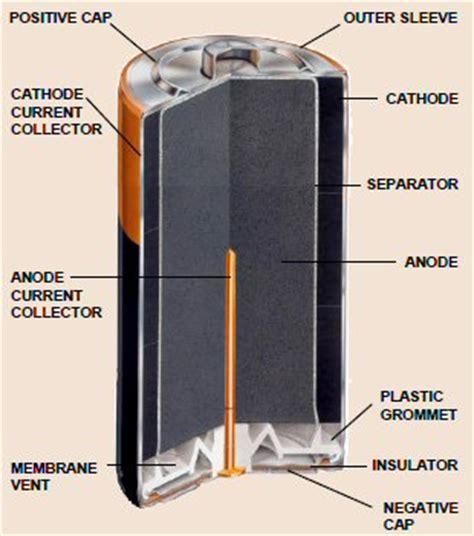 alkaline battery anode cathode diagram alkaline free
