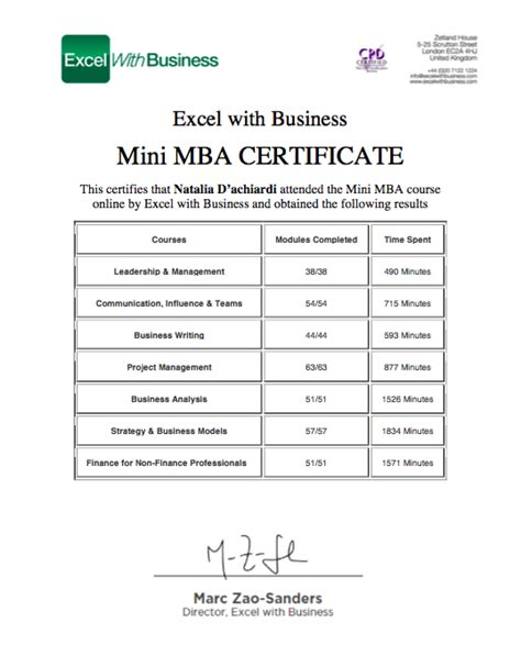 Excel For Mba Pdf by How Do I Get My Certificate Ewb Help Centre