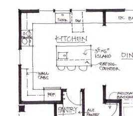 Galley Kitchen With Island Floor Plans Kitchen Design Kitchen Makeover Ideas For Small Kitchen