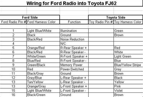 fj stereo wiring ihmud forum