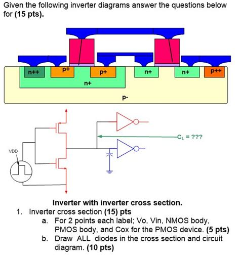 question and answer section given the following inverter diagrams answer the q