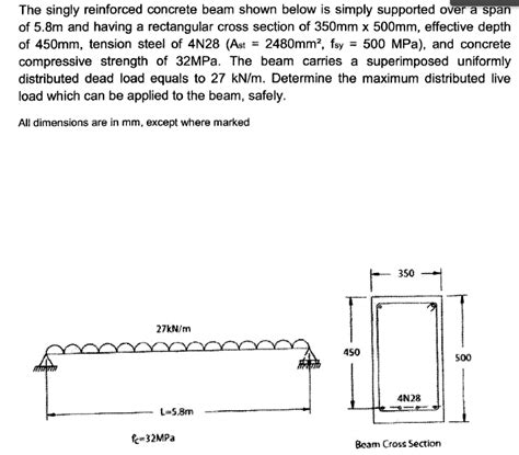 singly reinforced section the singly reinforced concrete beam shown below is
