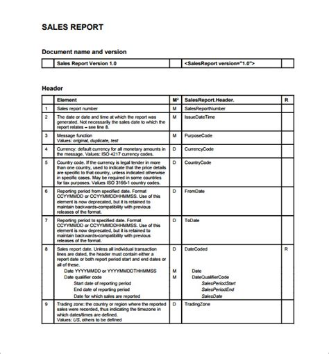 Retail Sales Report Template Sales Report Templates 24 Free Word Excel Pdf Format
