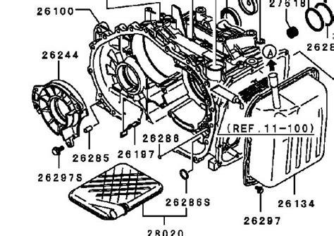 2004 Mitsubishi Endeavor Transmission Fluid What Type Of Transmission Fluid For Mitsubishi Lancer