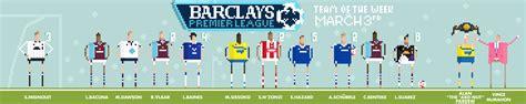 epl reddit barclays pixel premier league 23 soccer