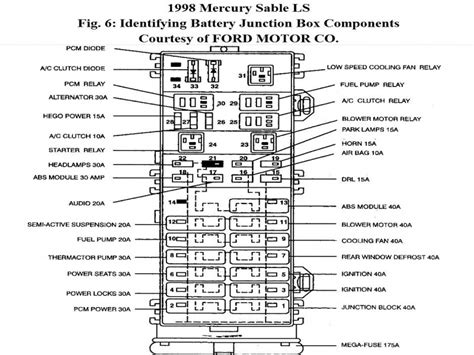mercury sable fuse panel diagram archives wiring forums