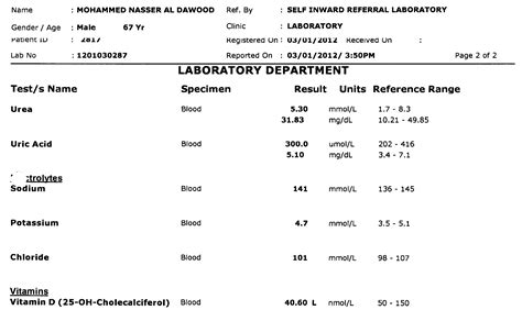 creatinine 9 mg l i a slightly high creatinine 111 00 umol l