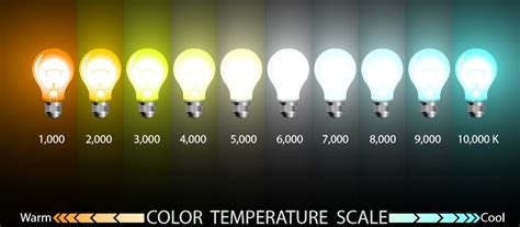 led light bulb color color temperature scale for light bulbs