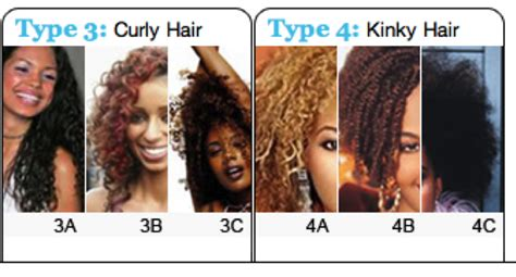 Types Of Curly Hair by Curly Hair Types S