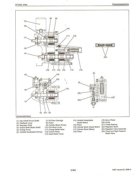 kubota rtv 900 parts diagram rtv 900 no forward or metallic in the