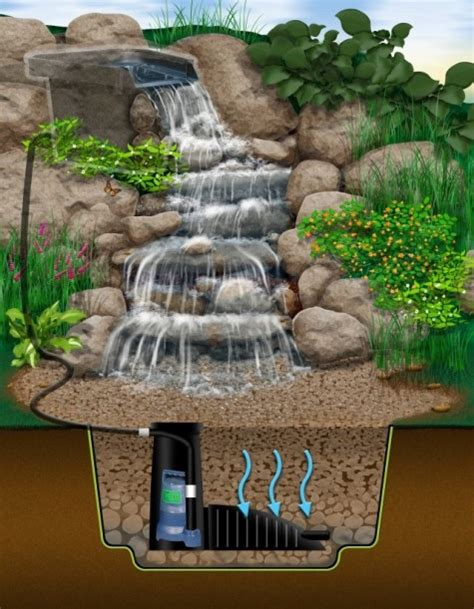 diy backyard waterfall diy plastic waterfall bing images