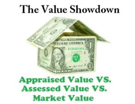 the value showdown appraised value vs assessed value vs