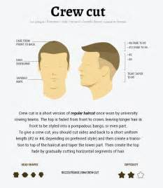 different sizes of razors for haircuts crew cut how to buzzcut guide
