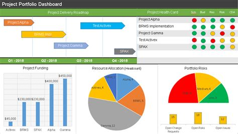 Portfolio Dashboard Ppt Template Download Free Project Management Templates Powerpoint Dashboard Template Free