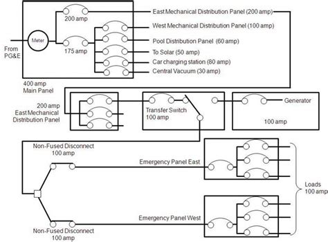400 service diagram 400 service with 2 200 panels wiring diagrams