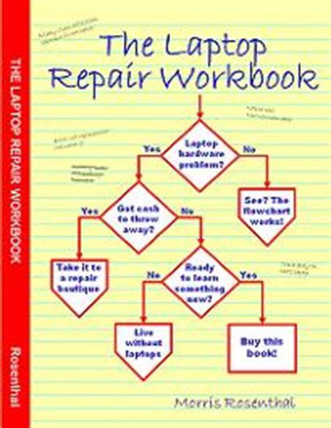 laptop repair troubleshooting toshiba, dell, hp, ibm