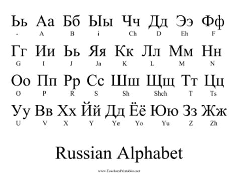 printable russian alphabet table russian alphabet