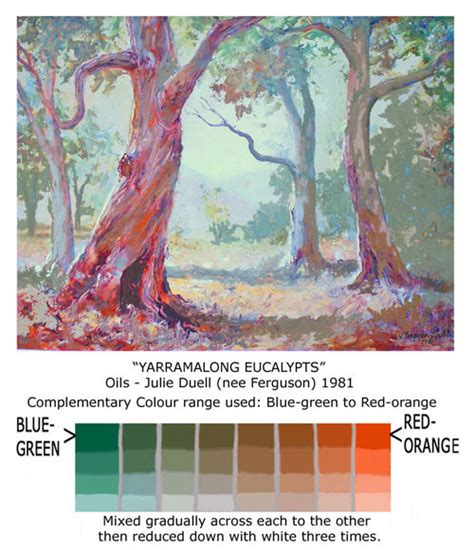 what is a good color to paint a living room colour mixing paints in general free art lessons
