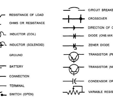 electrical wiring schematic symbols automotive wiring