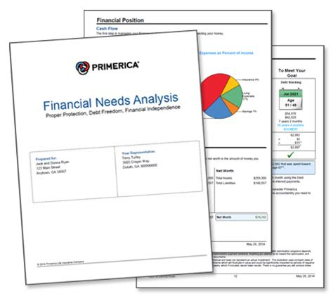 financial needs analysis template free needs analysis management needs analysis