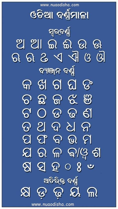 Letter Odia Odia Barna Mala Odia Letters Learn Odia Language At School By Nuaodisha