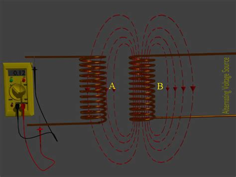 coil inductor definition what is inductor and inductance theory of inductor electrical4u