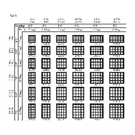 Home Depot Bow Windows casement window pella casement window size chart
