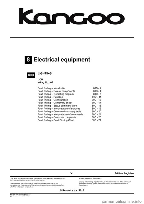 renault kangoo workshop manual free wiring
