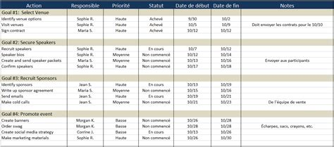 exemple planning excel projet