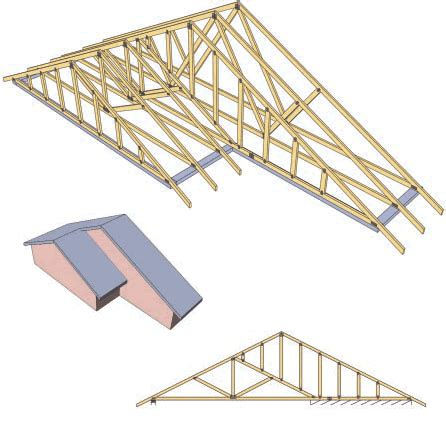 Gable Roof Truss Design Claudi Gable Shed Truss Design