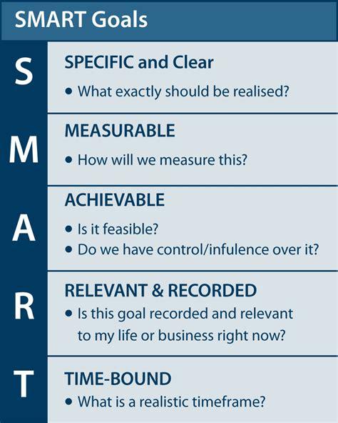 time management quotes for nurses quotesgram