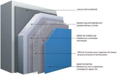 prix m2 isolation exterieure devis isolation thermique ext 233 rieur ite