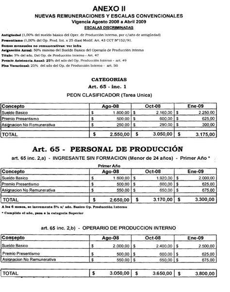 escala salarial fataga titulo iii