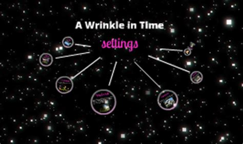 camazotz planet settings from quot a wrinkle in time quot by jennifer milton on prezi