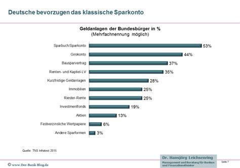 sparen deutsche bank sparen macht deutsche gl 252 cklich und