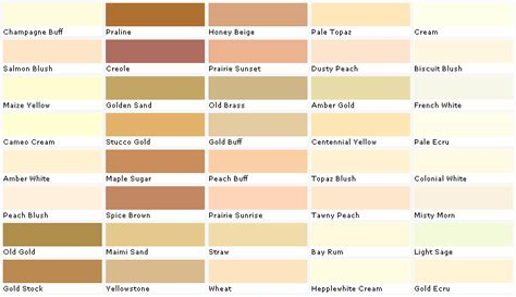 Valspar Paint Colors Interior | valspar interior paint colors neiltortorella com
