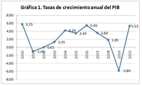 inpc 2011 al 2015 en arrendamiento inpc march 2016 mexico newhairstylesformen2014 com