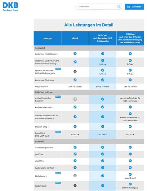 dkb bank kredit erfahrungen dkb girokonto erfahrungen deutsche bank broker