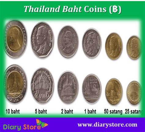 currency thb thailand baht currency thai baht thb