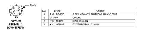 1998 jeep grand o2 sensor wiring diagram 1998