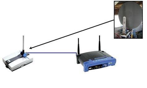 Repeater Wifi Linksys linksys repeater search engine at search