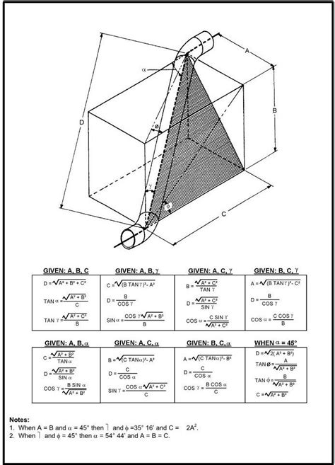 Plumbing Formulas by Piping Info Formula For Rolled Pipes Pipe Offset Two Planes