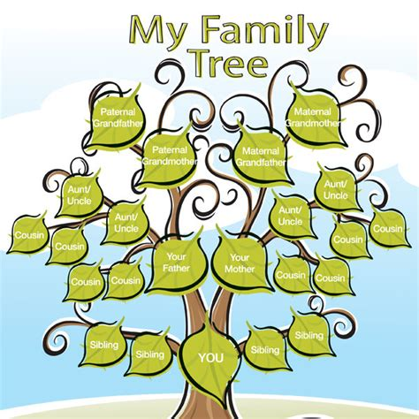 5 ways to create a kid friendly family room home stories cute printable family tree printable family tree family