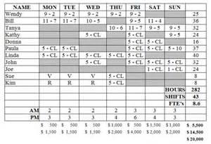 Restaurant Work Schedule Template by Restaurant Work Schedule Template Work Shift Schedule