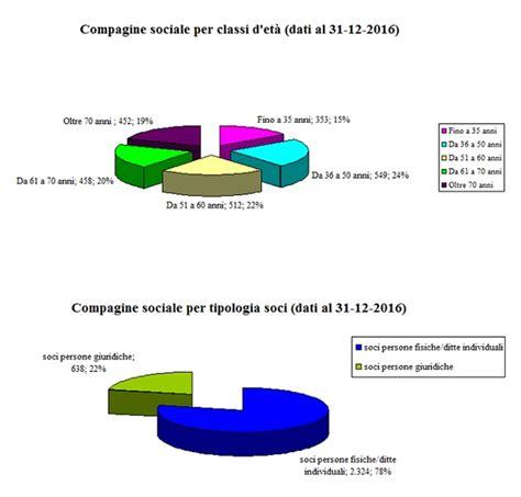 credito cooperativo binasco cassa rurale ed artigiana di binasco credito cooperativo